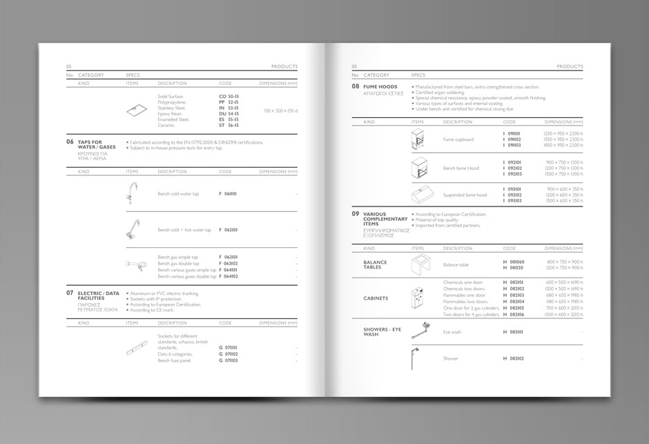 Basileiou S.A Laboratory Furniture company profile by @comebackstudio