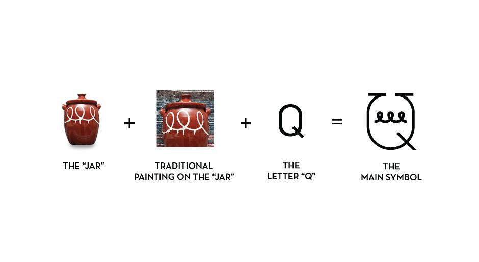 QPi restaurant logo concept by @comebackstudio