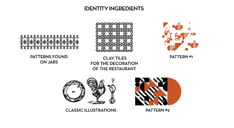QPi restaurant logo identity ingredients codes by @comebackstudio