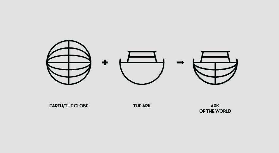 Kivotos tou kosmou, Ark of the world organization, logo and branding by @comebackstudio
