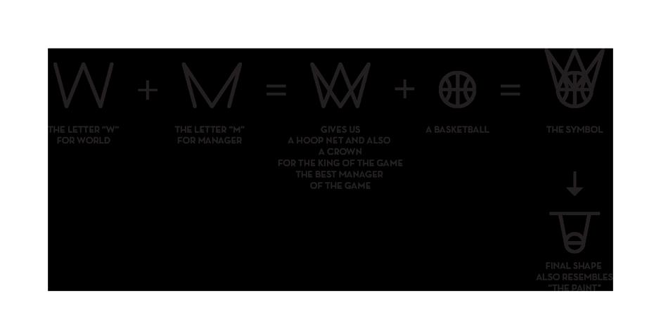World Basketball Manager 2 game design by @comebackstudio